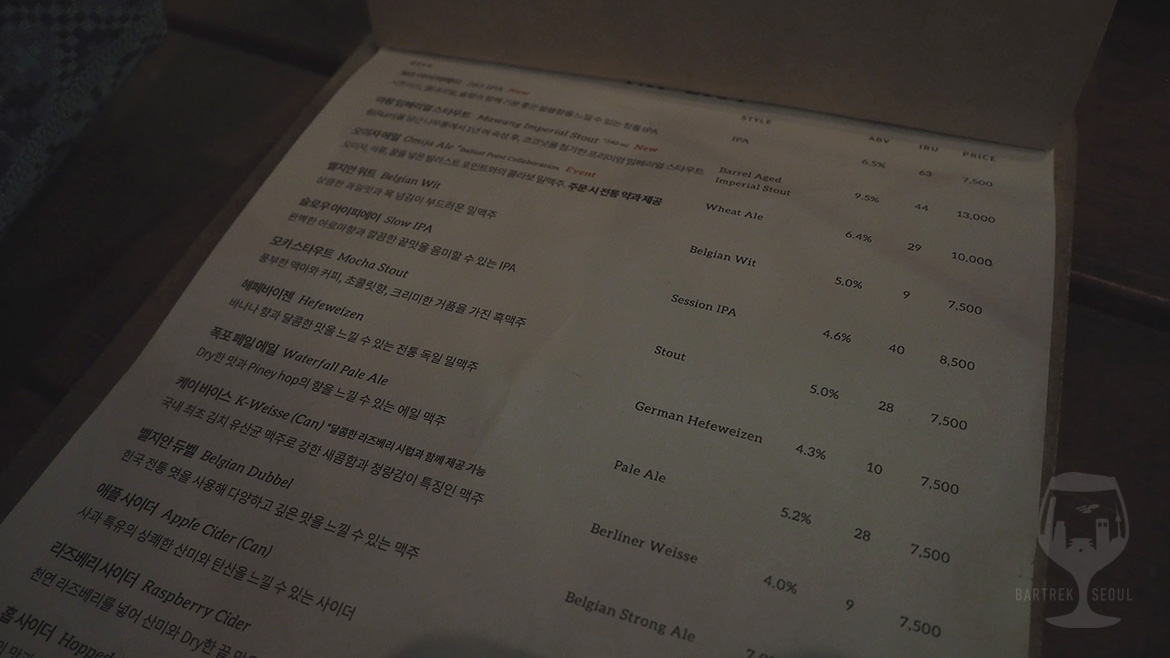 Picture of the menu.